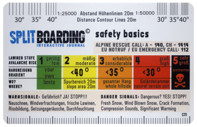 splitboarding safety card
