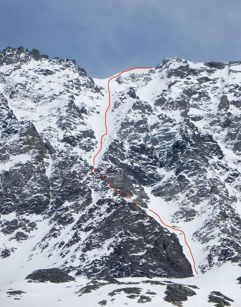 Overview Y-Couloir Mont Velant