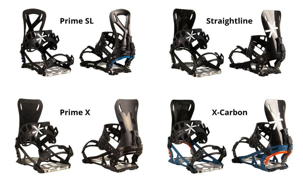 All Prime Splitboard Bindings
