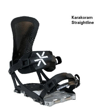 Splitboard Binding Karakoram Straightline Overview
