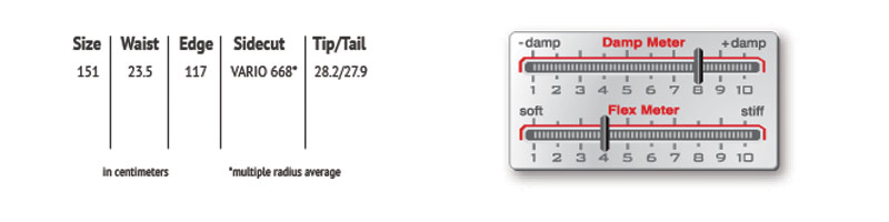 Never Summer Splitboard Raven 13-14 Sizechart