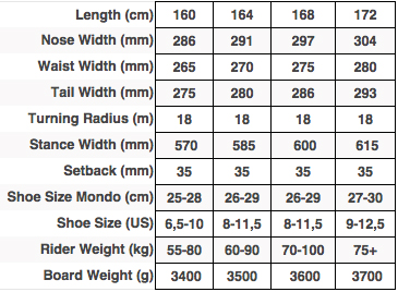 Sizechart Furberg Freeride Split 14-15